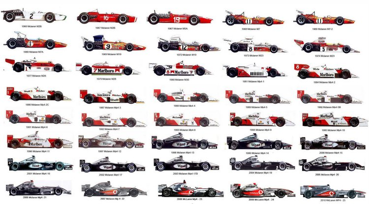 photos: history of mclaren colours and liveries | grand prix 247
