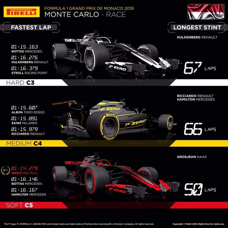 1-2019-Pirelli-Monaco-Grand-Prix-26-May-19-5-58-25-PM.jpg