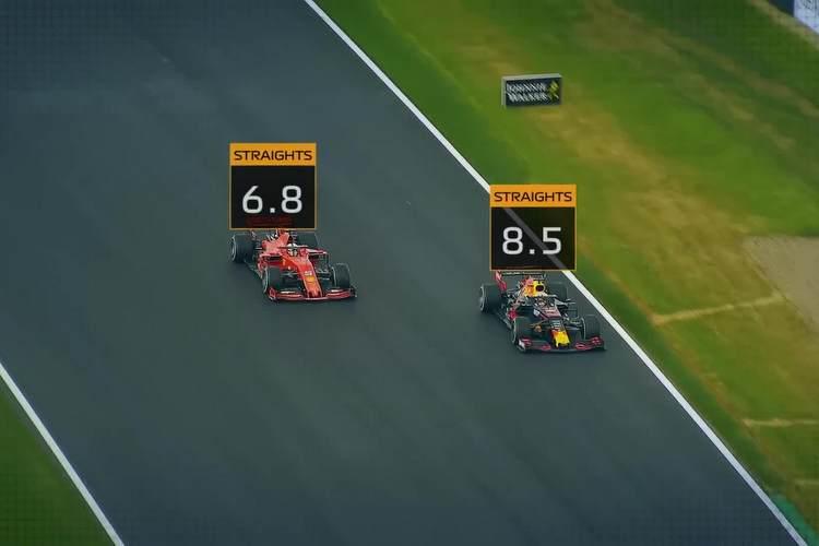F1 Driver Score