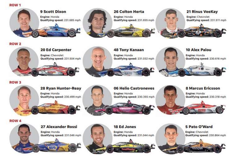 2021 Indy 500 grid final
