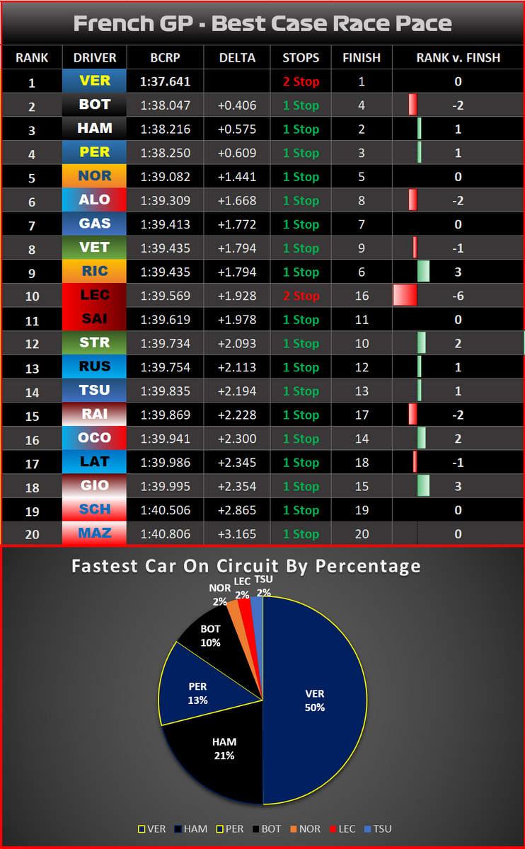 Race - Graphic - BCRP