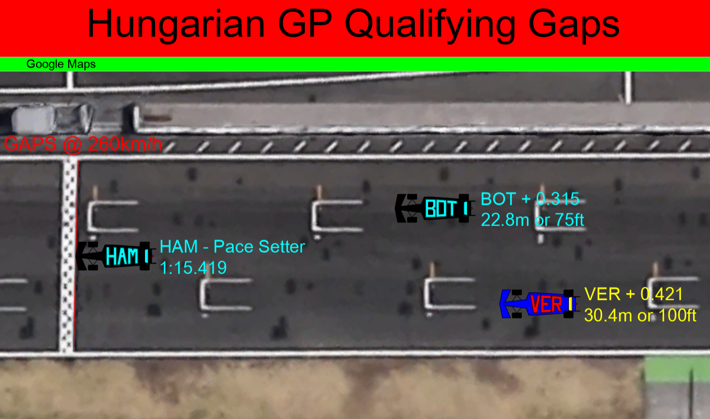 Qualifying - Graphic - Gaps