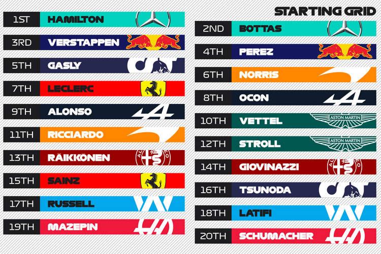 Hungarian Grand Prix grid