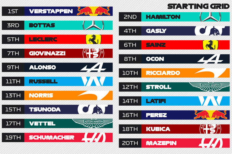 2021 dutch grand prix grid graphic f1