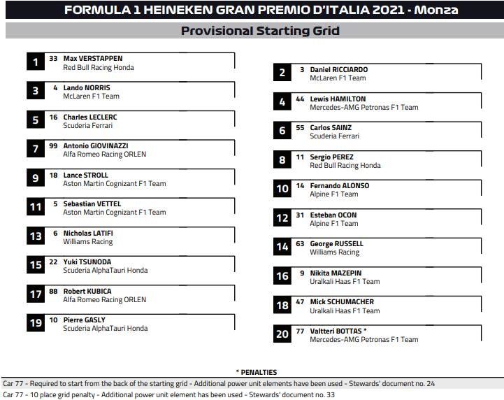 2021 italian grand prix grid Monza
