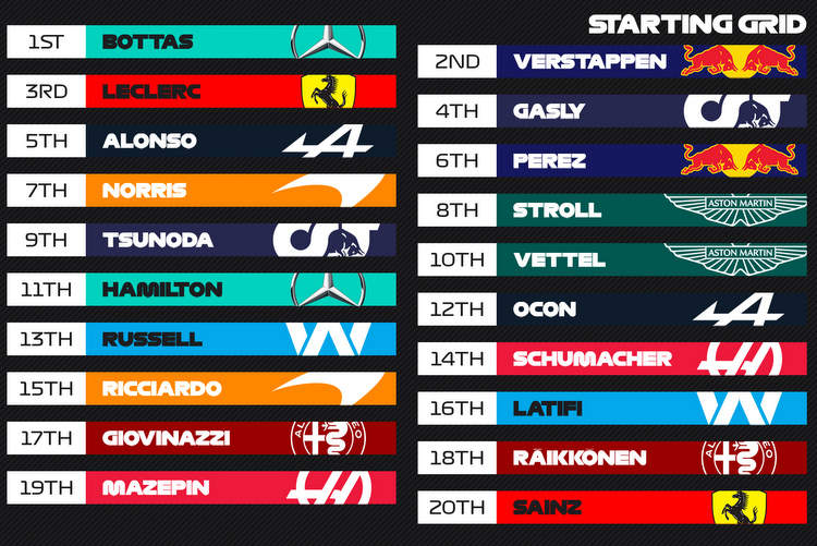 2021 Turkish Grand Prix start grid graphic pole position-001